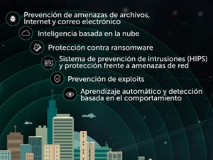 Maya Systems | Kaspersky Endpoing Security