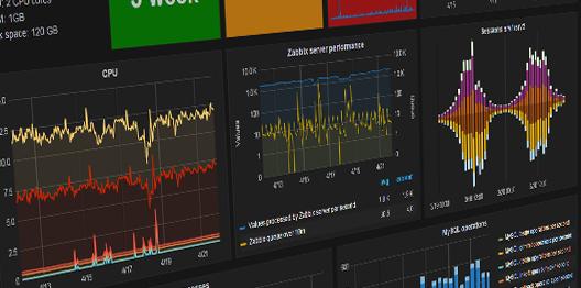 Maya Systems | Monitoring